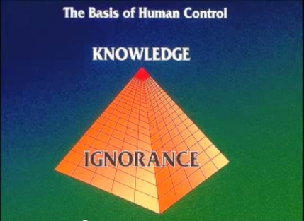 Pyramide of knowledge and ignorance-Basis of Human control